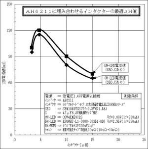 Ah6211_h_2_2