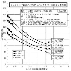 Cl0117_rdc_ver2