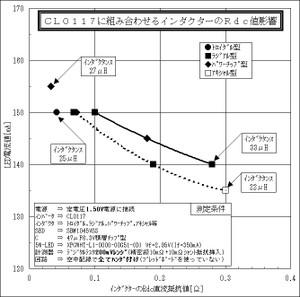 Cl0117_rdc_ver3