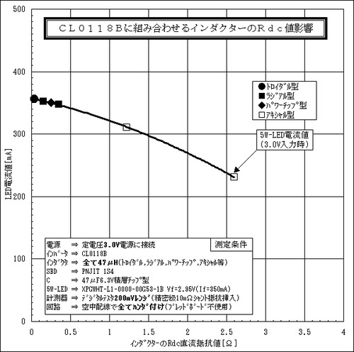 Cl0118b_rdc