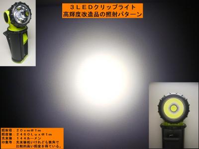 3LEDクリップライト改造品