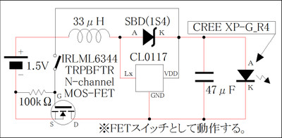 Cl0117_nchsw_sbdk_3