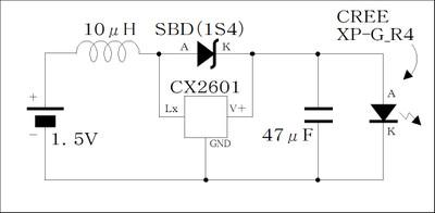 Cx2601_sbdc_vsbdk
