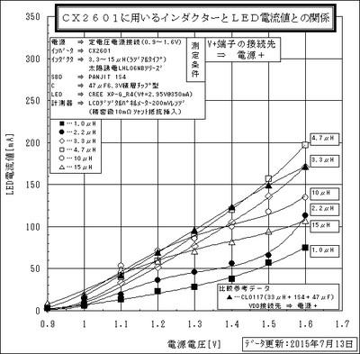 Cx2601_sbdc_vnormal_grf_cl0117ver2