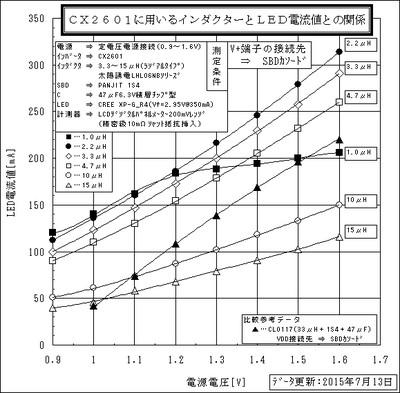 Cx2601_sbdc_vsbdk_grh_cl0117ver2_2