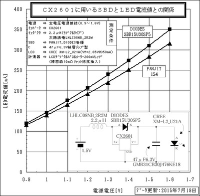 Cx2601_sbdc_vsbdk_grh_cl0117ver4