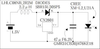 Cx2601_sbdc_vsbdk_ver4