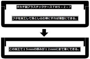 Tw527_mod2