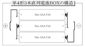 cell_box.jpg